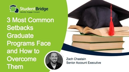 3_Most_Common_Setbacks_Graduate_Programs_Face_38668